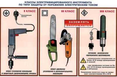 Инструмент 3 класса по электробезопасности кто освобождается от инструктажа по электробезопасности